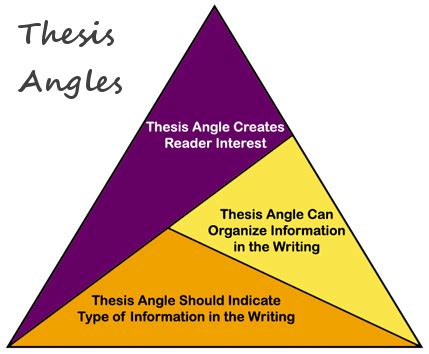 100 Argumentative Essay Topics with Samples - justbuyessaycom